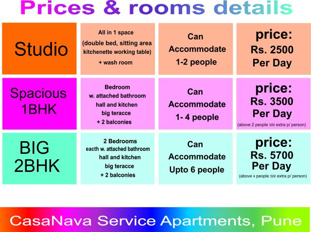 prices n rooms' details updated